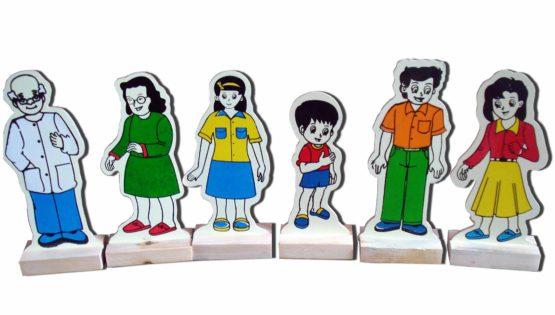 Pola Keluarga