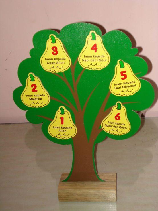 Pohon Rukun Iman