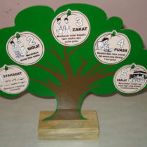 Pohon Rukun Islam