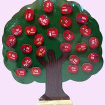 Pohon Huruf