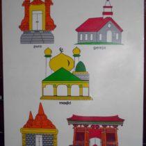 Papan 5 Rumah Ibadah di Indonesia