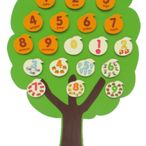 Pohon Angka